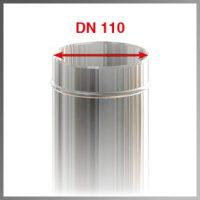 DN110